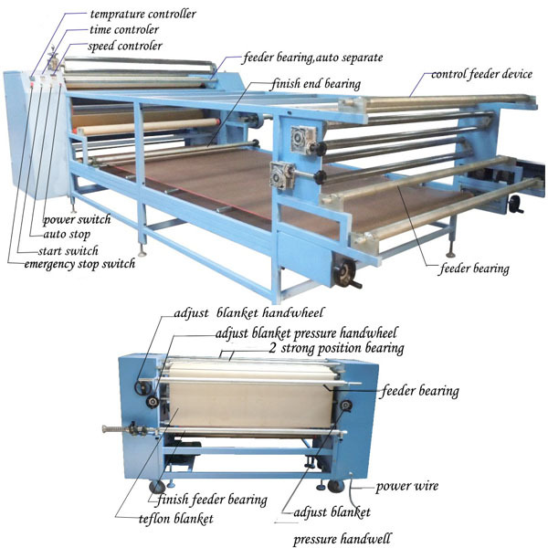 Fabric Roll to Roll Submlimation Heat Press Machine